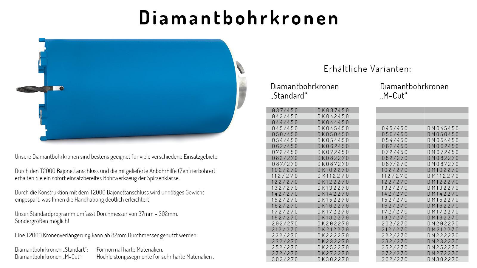 t2000-diamantbohrkronen-übersicht