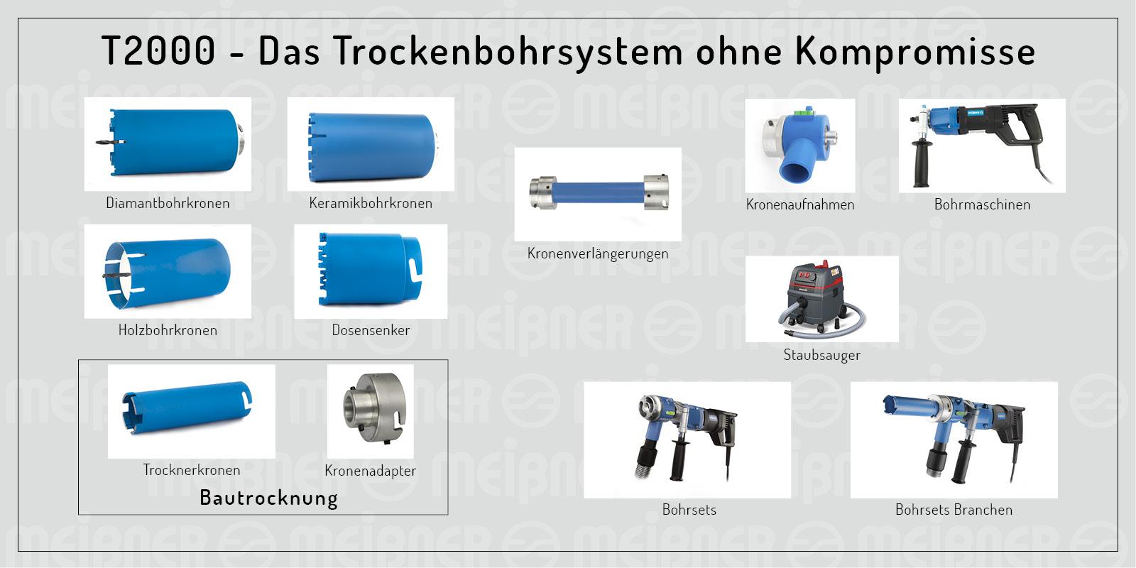 t2000-system-überblick-meißner